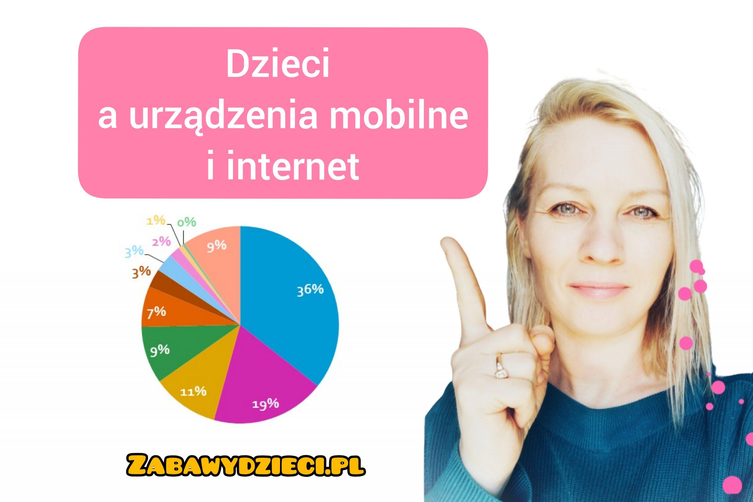dzieci a urządzenia mobilne i internet